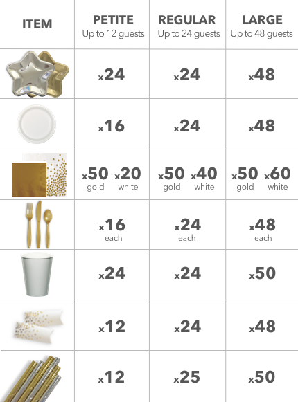 Metallic foil silver and gold Christmas Party supplies from Party Kit Company