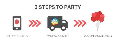 Three simple party planning steps