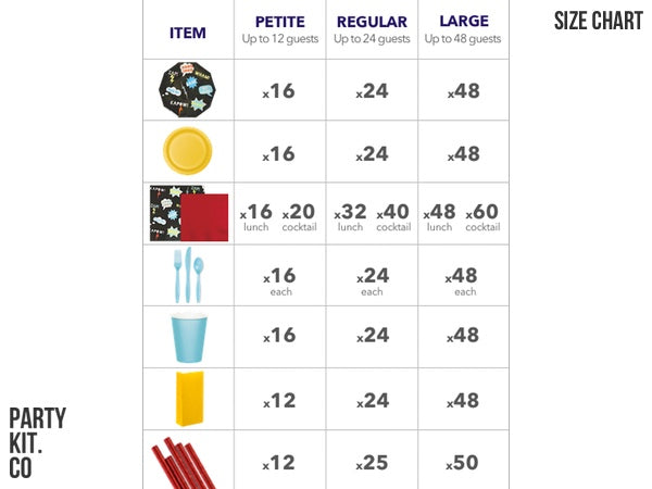 Superhero party pack size chart | Party supplies decorations online Australia