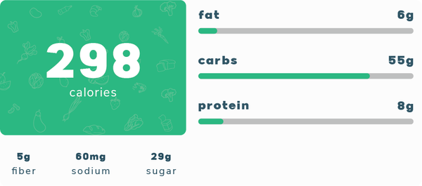 Nutrition Facts for Banana Pancakes