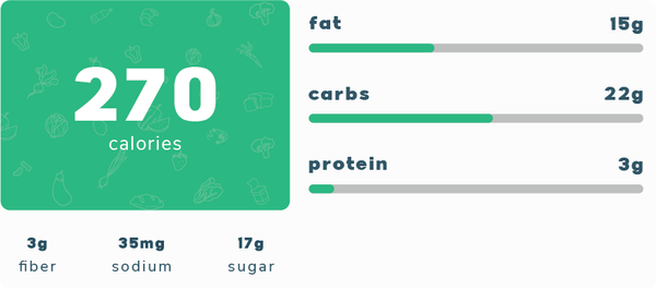 Nutrition Facts for Brownie