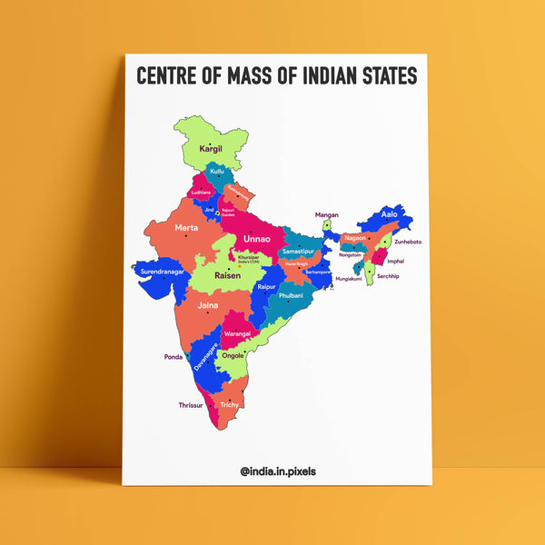Centre of Mass of Indian States