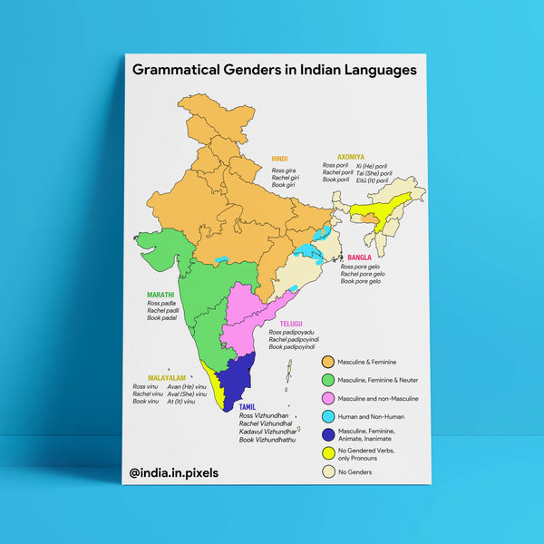 Grammatical Genders in Indian Languages