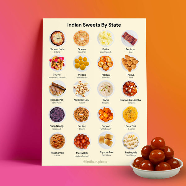 Indian Sweets By State