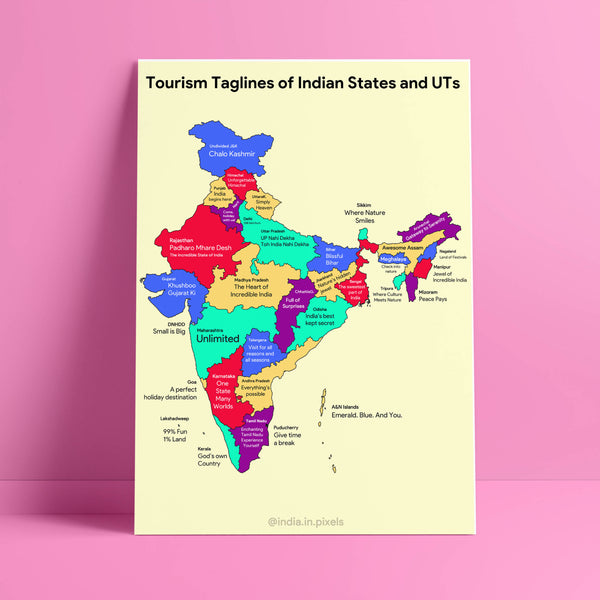 Toursim Taglines of Indian States and UTs