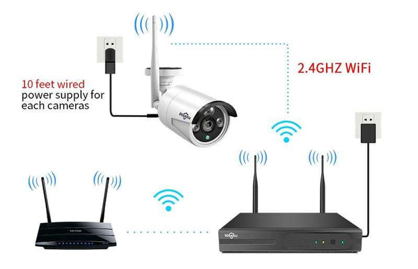 CCTV Outdoor Camera Security System Video Surveillance