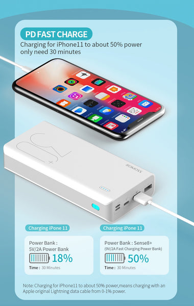 Power Bank ROMOSS Sense 8+  30000mAh