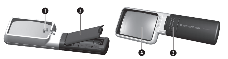 The Mobilux® LED hand-held magnifiers