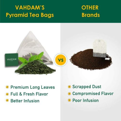 Mint Melody Green Tea - 15 Pyramid Tea Bags