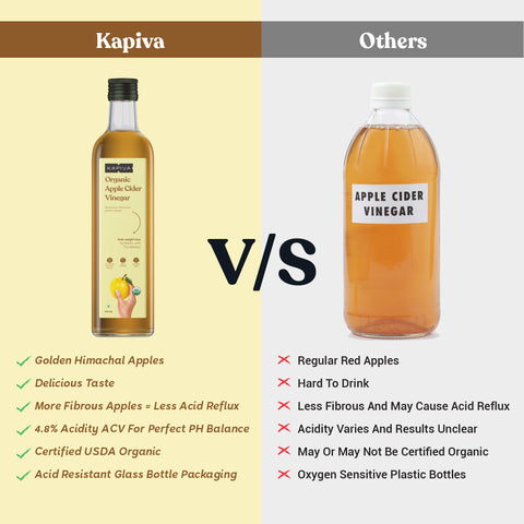 Kapiva Organic Apple Cider Vinegar 500 ML