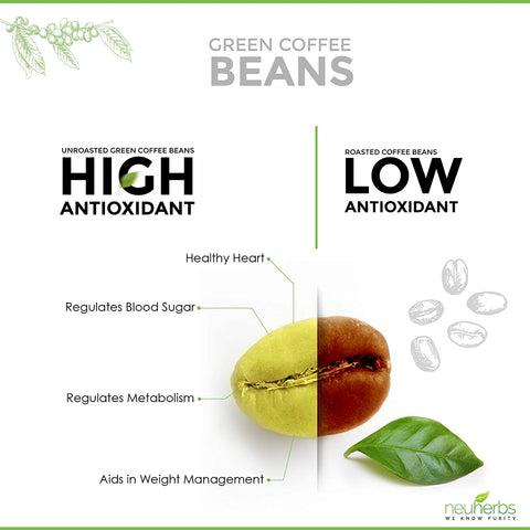 Neuherbs Green Coffee Beans- Natural Immunity Booster And Weight Loss Partner
