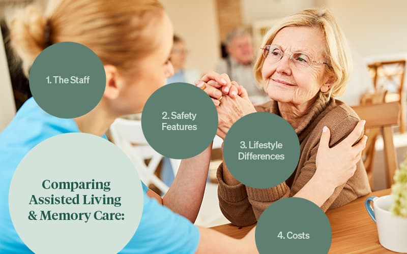 factors for assisted living vs memory care