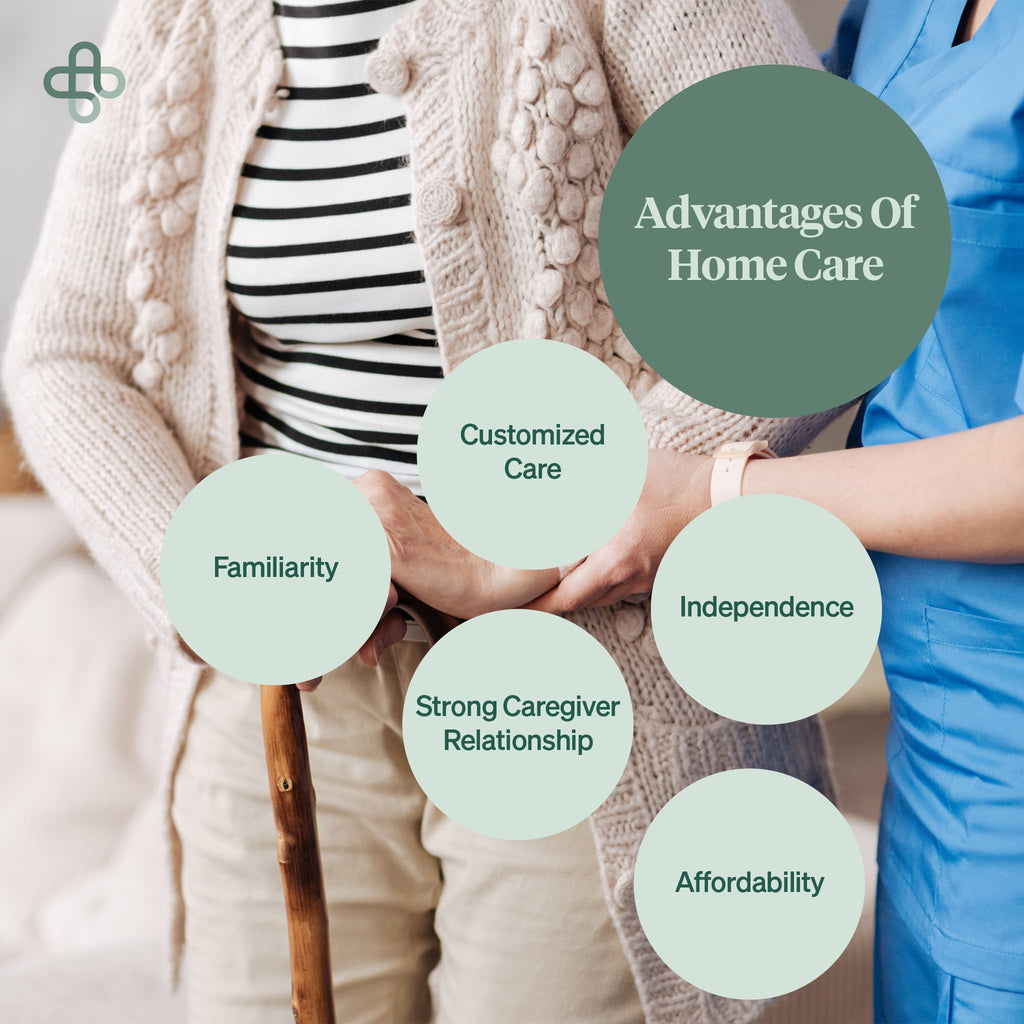 the advantages of home care listed