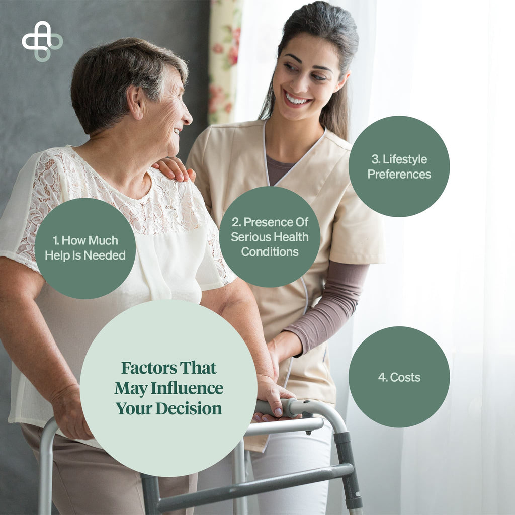 the factors that may influence your decision regarding nursing homes and home care