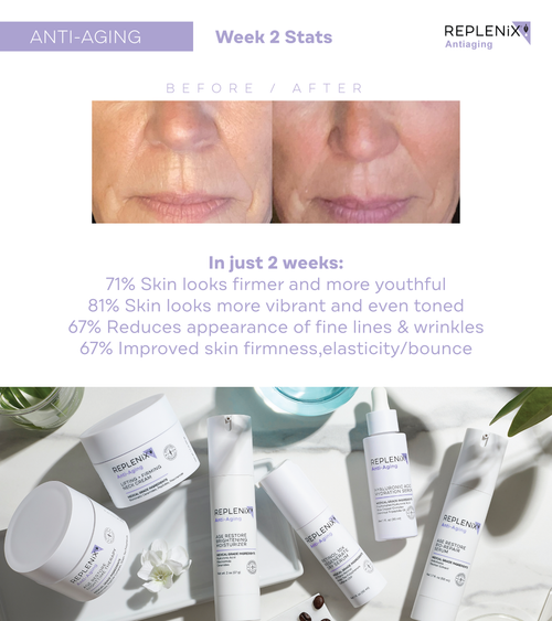 Before and after fine lines wrinkles skincare pictures. Anti wrinkle retinol cream by Replenix