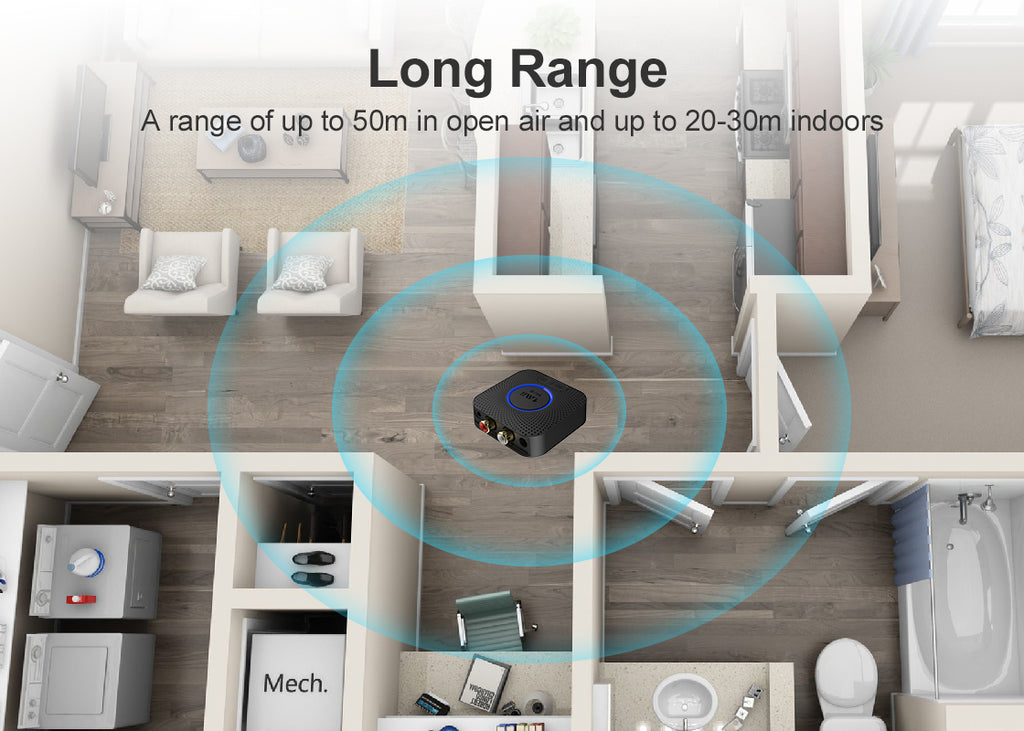 1mii B06 bluetooth receiver can achieve a range of up to 164ft (50m) line-of-sight in open air and up to 50-70ft (20-30m) indoors(without obstacles).