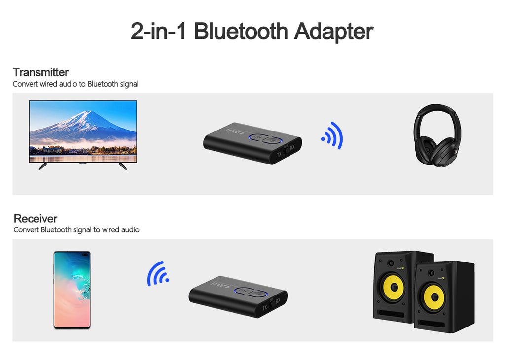1Mii ML300 2-in-1 Bluetooth Adapter,Transmitter - Convert wired audio to Bluetooth signal, Receiver - Convert Bluetooth signal to wired audio