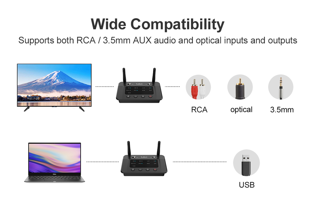 1Mii B03 3-in-1 Bluetooth Adapter supports both RCA / 3.5mm AUX audio and optical inputs and outputs