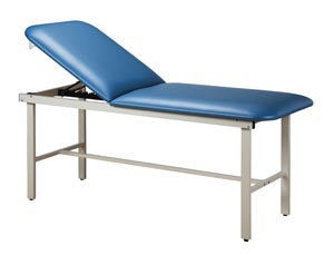 CLINTON ETA ALPHA SERIES TREATMENT TABLES