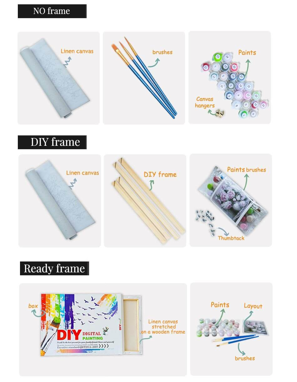 What Our Paint By Numbers Kits Contain