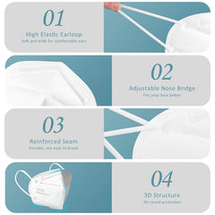 KN95 Face Mask 20Pcs, 5 Layer Design Cup Dust Safety Masks, Breathable Protection Masks Against PM2.5 Dust Bulk for Adult, Men, Women, Indoor, Outdoor Use, White