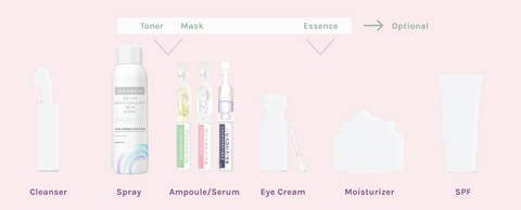simplified 10-step korean skincare routine for everyday