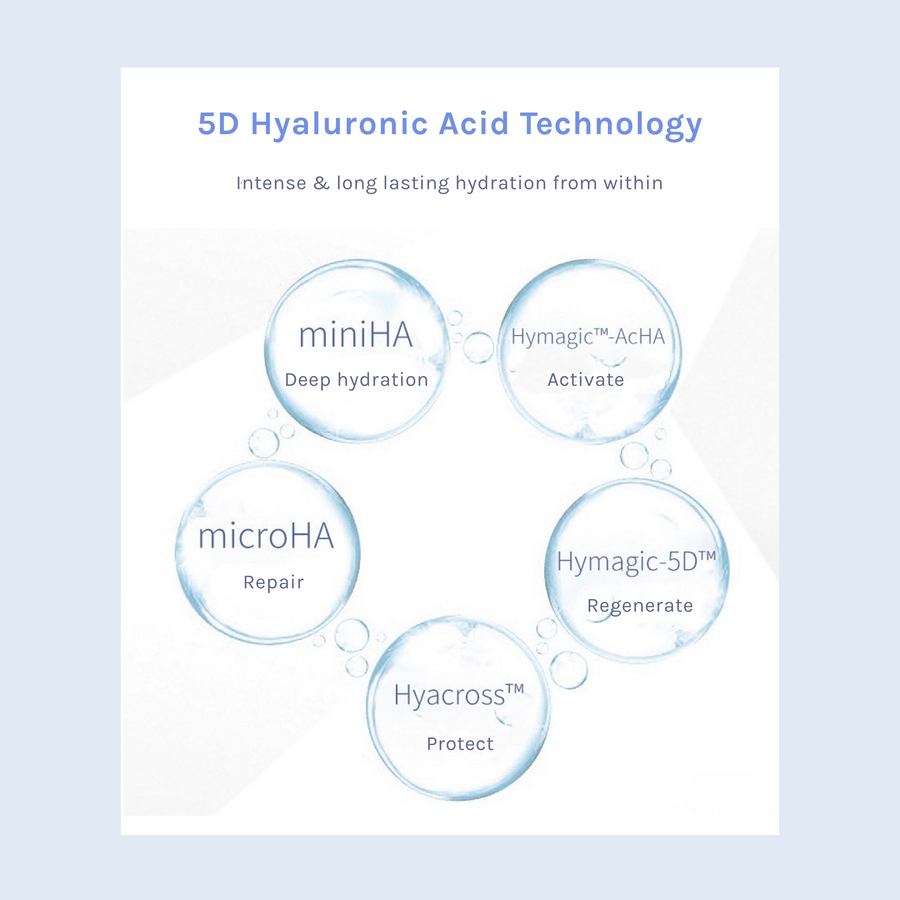 QuadHA | 5D Hyaluronic Acid Moisturizing Facial Mist Spray