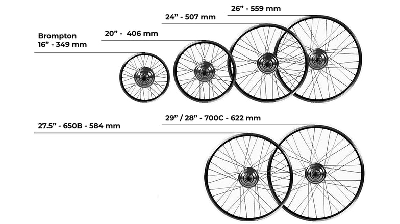 Whats My Wheel Size - Unlimited