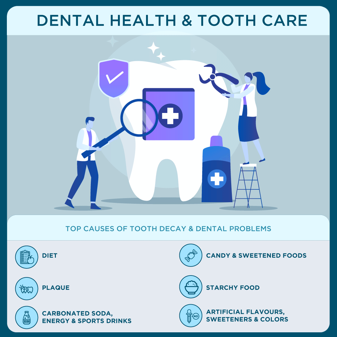Dental Health: Top Causes Of Tooth Decay Infographic