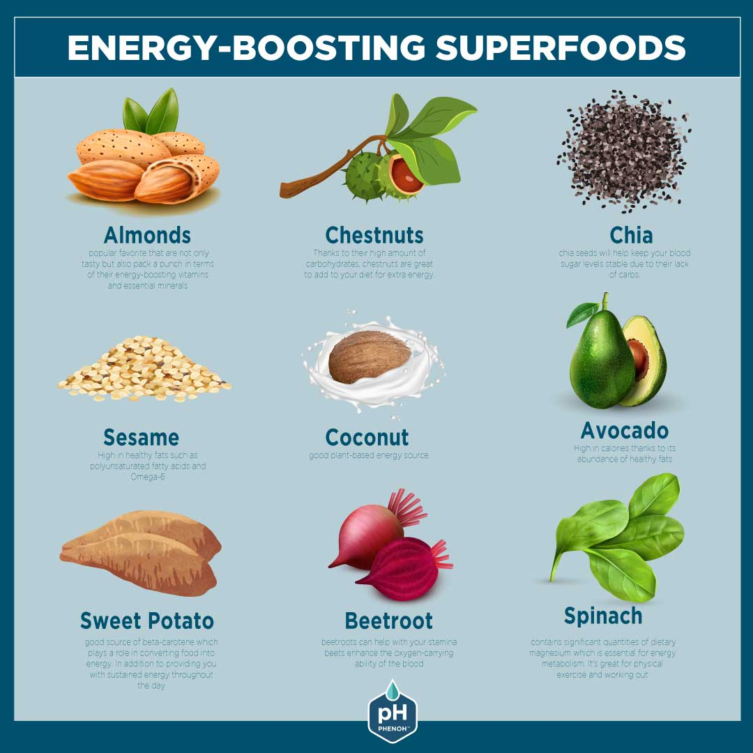 Alkaline Superfoods That Boost Energy