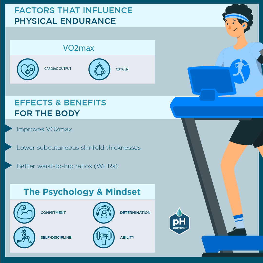 Factors, Effects & Benefits of Physical Endurance
