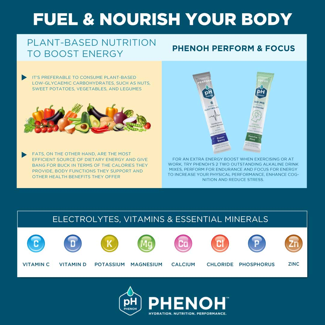 Fuel & Nourish The Body With Plant-Based Foods, Electrolytes, Vitamins & Essential Minerals