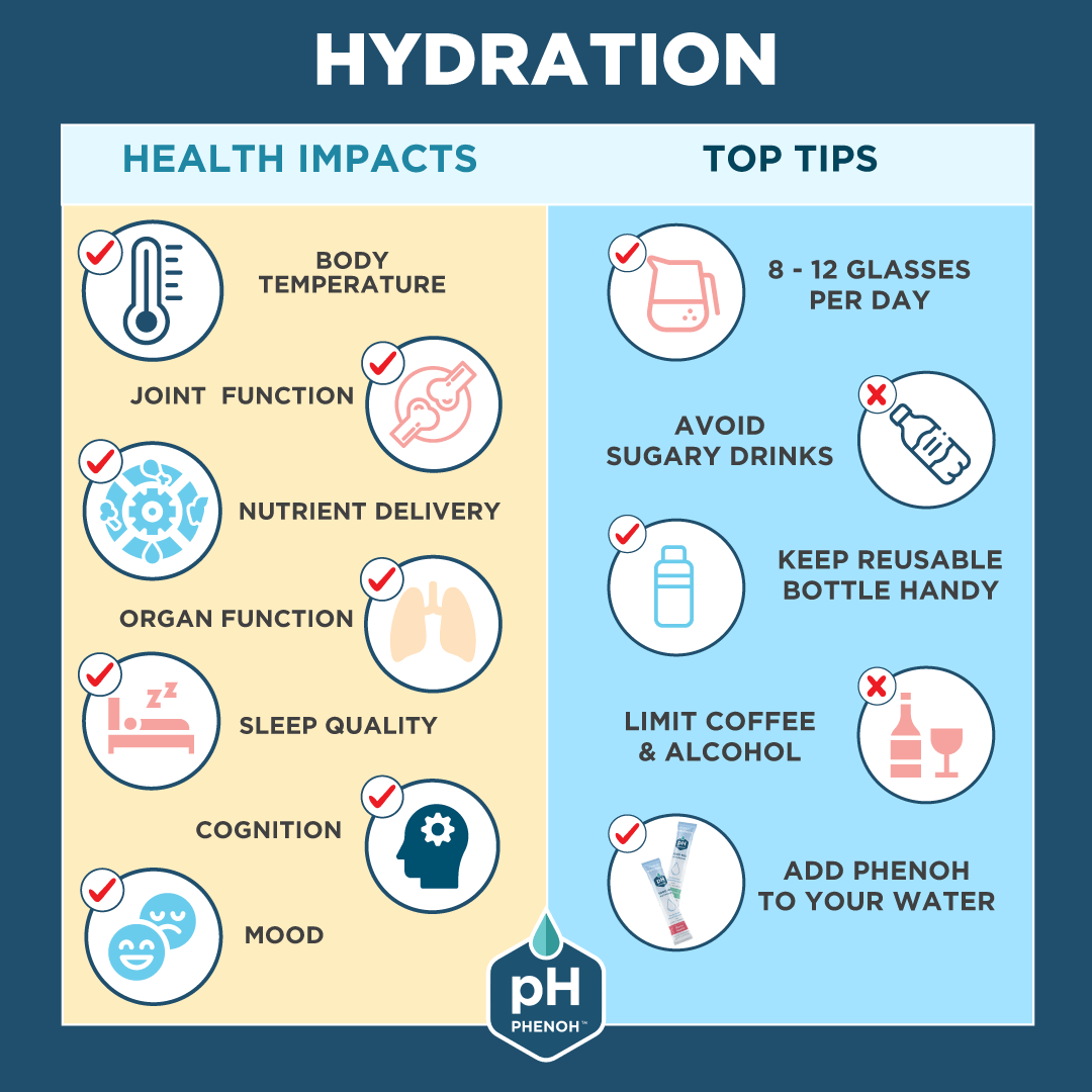 Hydration Health Impacts & Top Tips