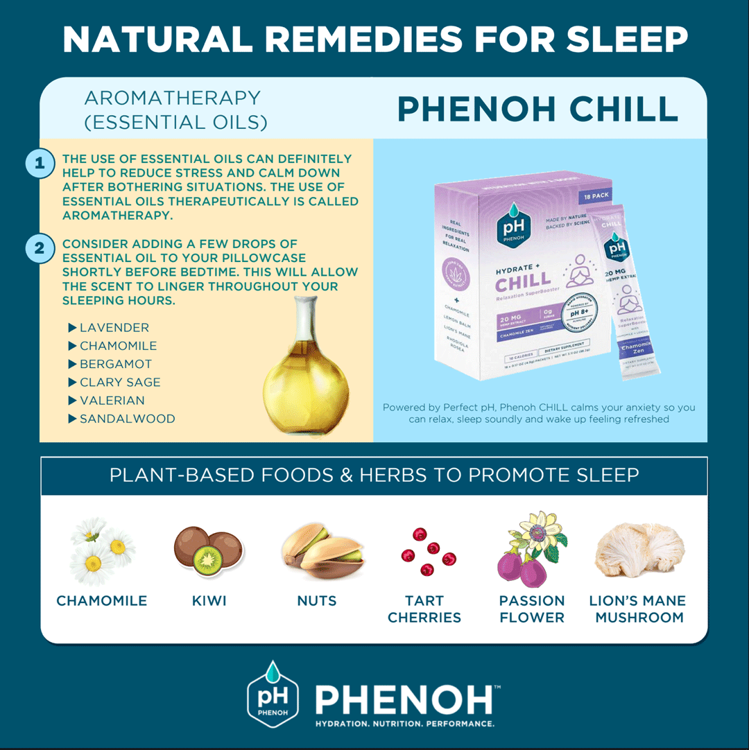 Natural Remedies For Sleep & CHILL For Relaxation Infographic