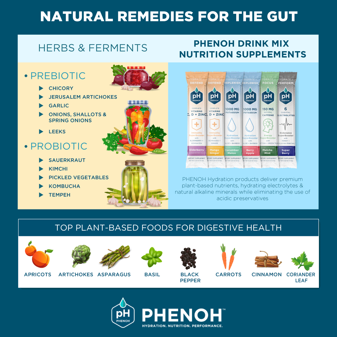 Natural Remedies & Top Plant-Based Foods For Gut Health