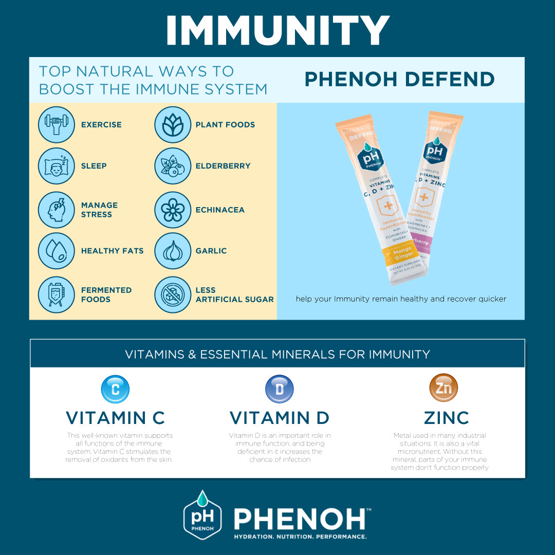 Top Natural Ways To Boost Immunity Infographic
