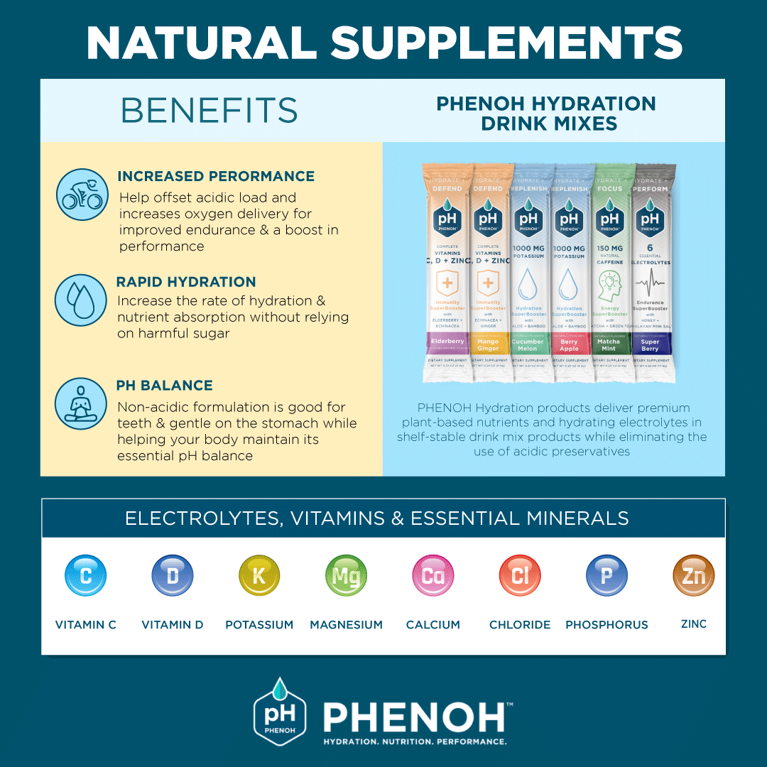 Phenoh Natural Nutrition Drink Mix Supplements Infographic