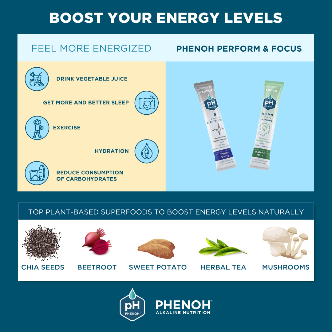 Top Ways & Plant-Based Superfoods To Boost Energy Infographic