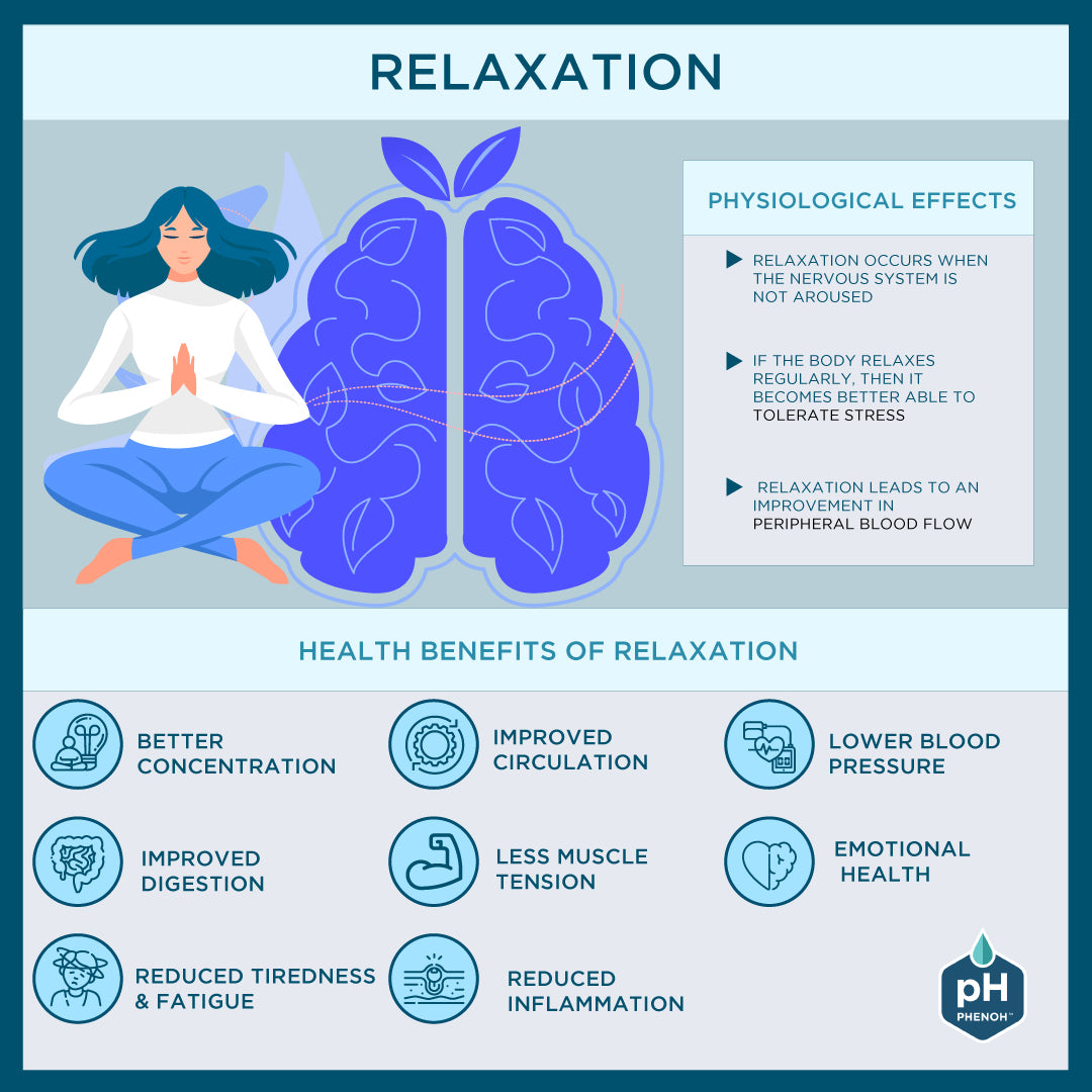 Relaxation Health Benefits Infographic