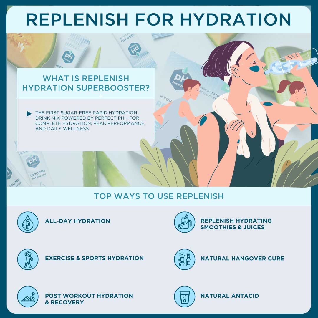 REPLENISH For Hydration Infographic