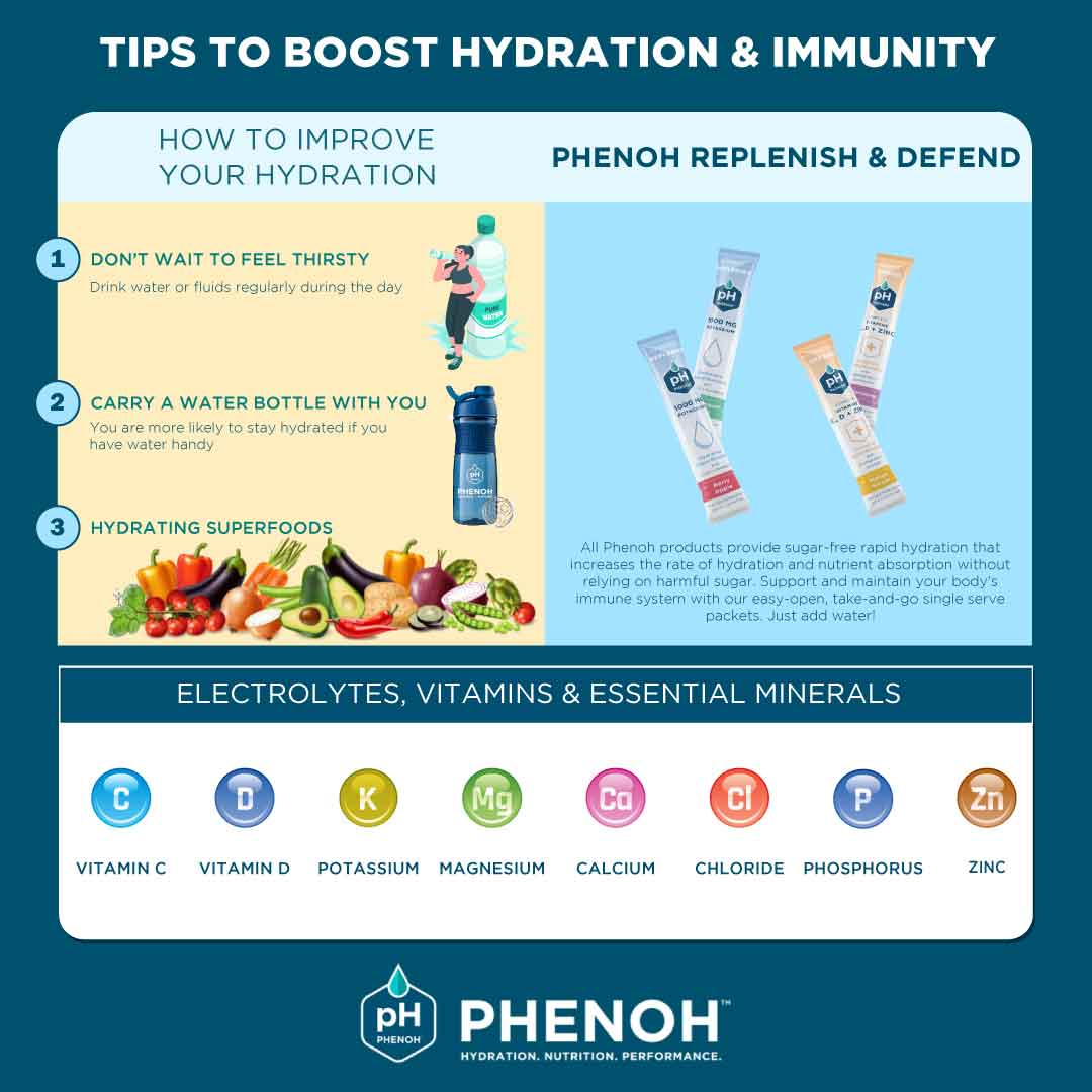 Tips To Boost Hydration & Immunity