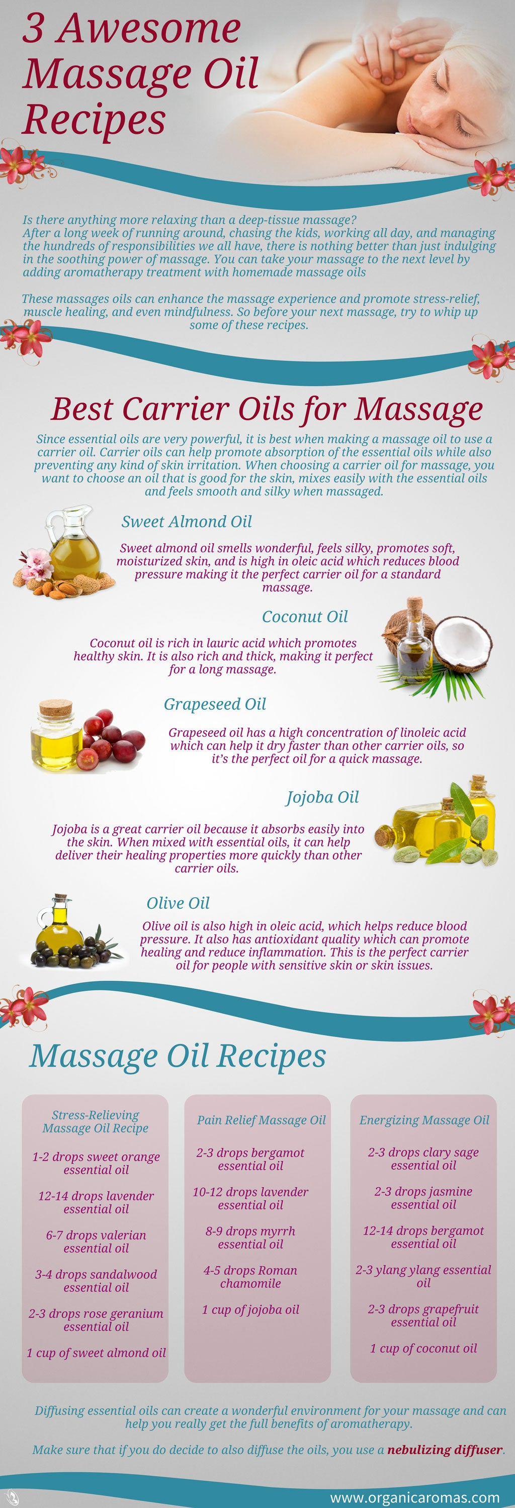 3 Awesome Massage Oil Recipes - InfoGraphic
