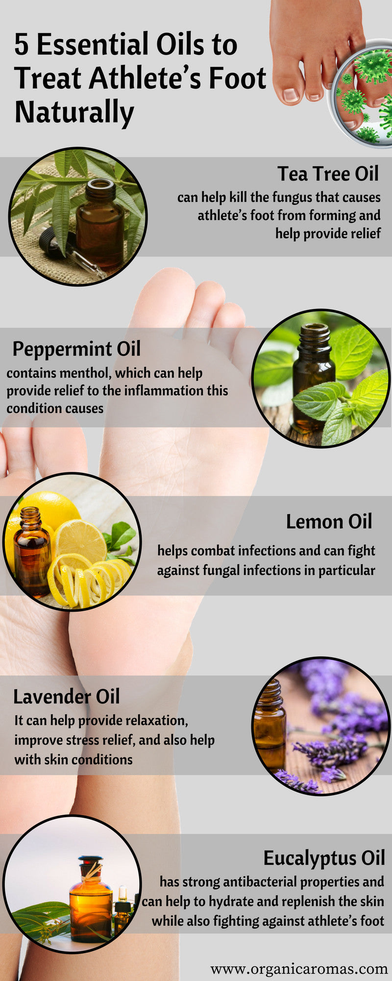 5 Essential Oils for Athletes Foot Info-graphic