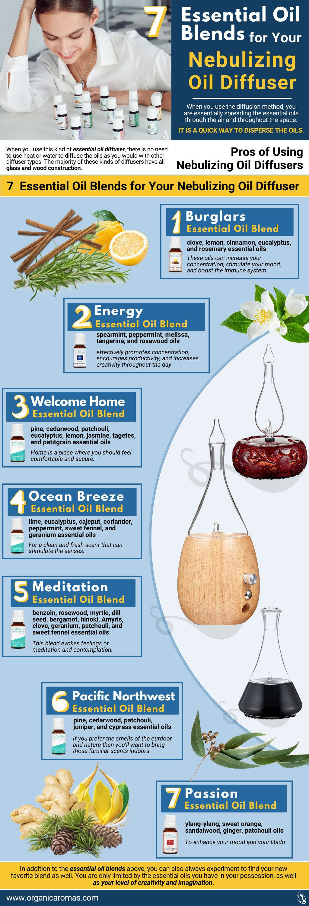 7 Essential Oil Blends For Your Nebulizing Oil Diffuser Organic Aromas