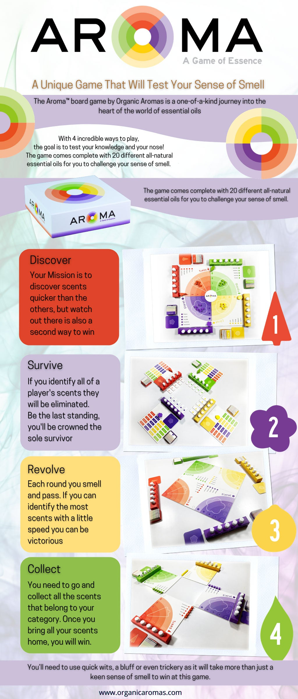 Aroma - A Game of Essence | New Essential Oil Based Board Game