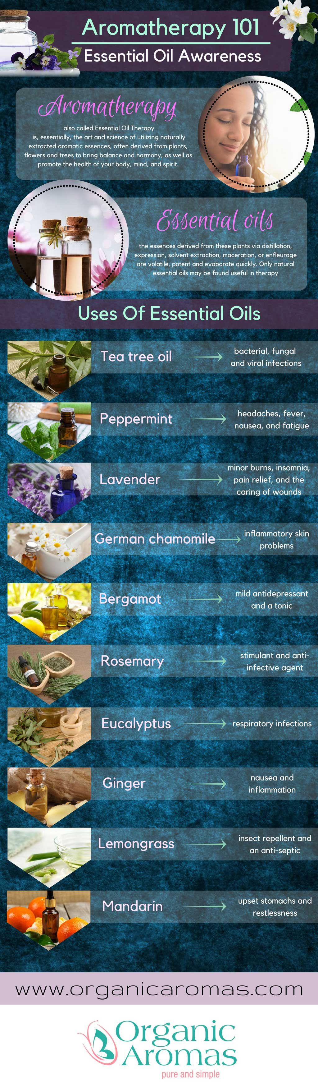 Aromatherapy 101: Essential Oils