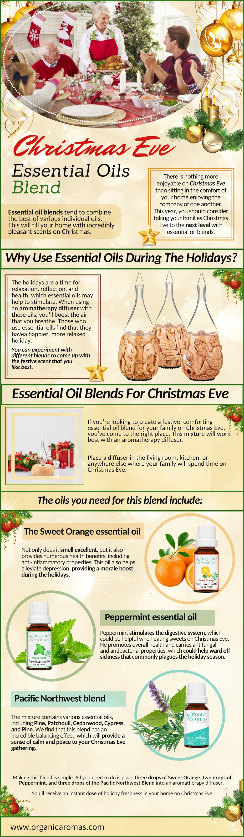 Christmas Eve Essential Oils Blend