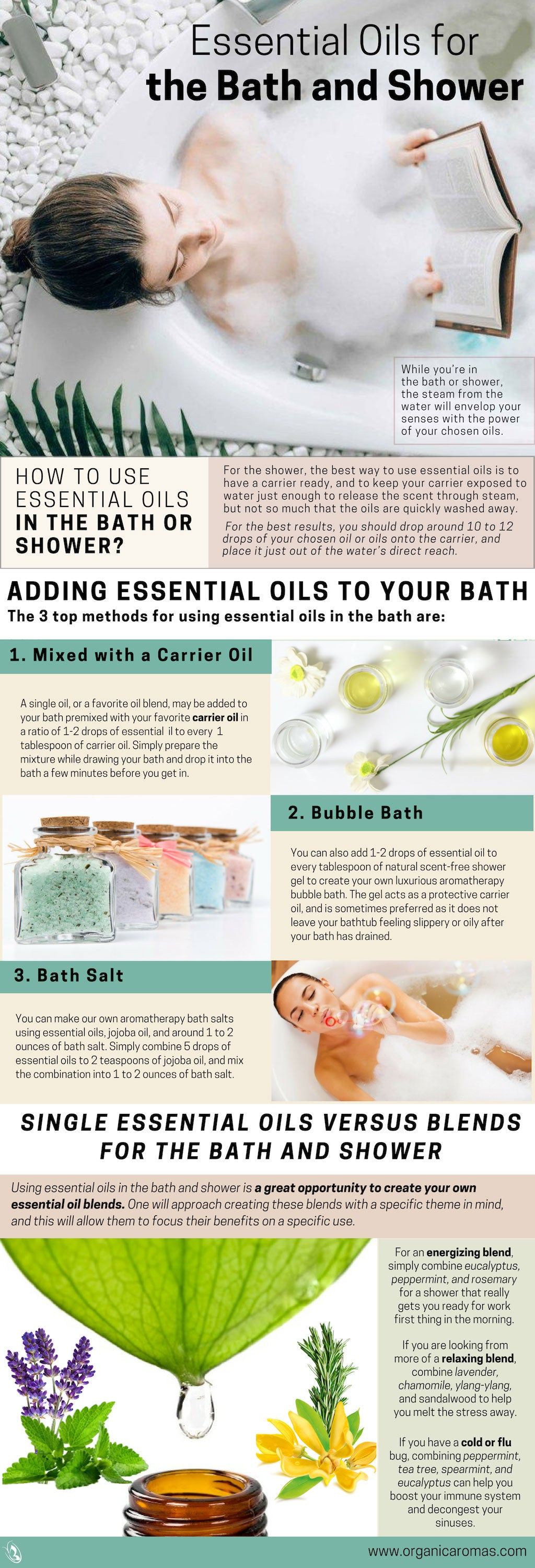Essential Oils for the Bath and Shower