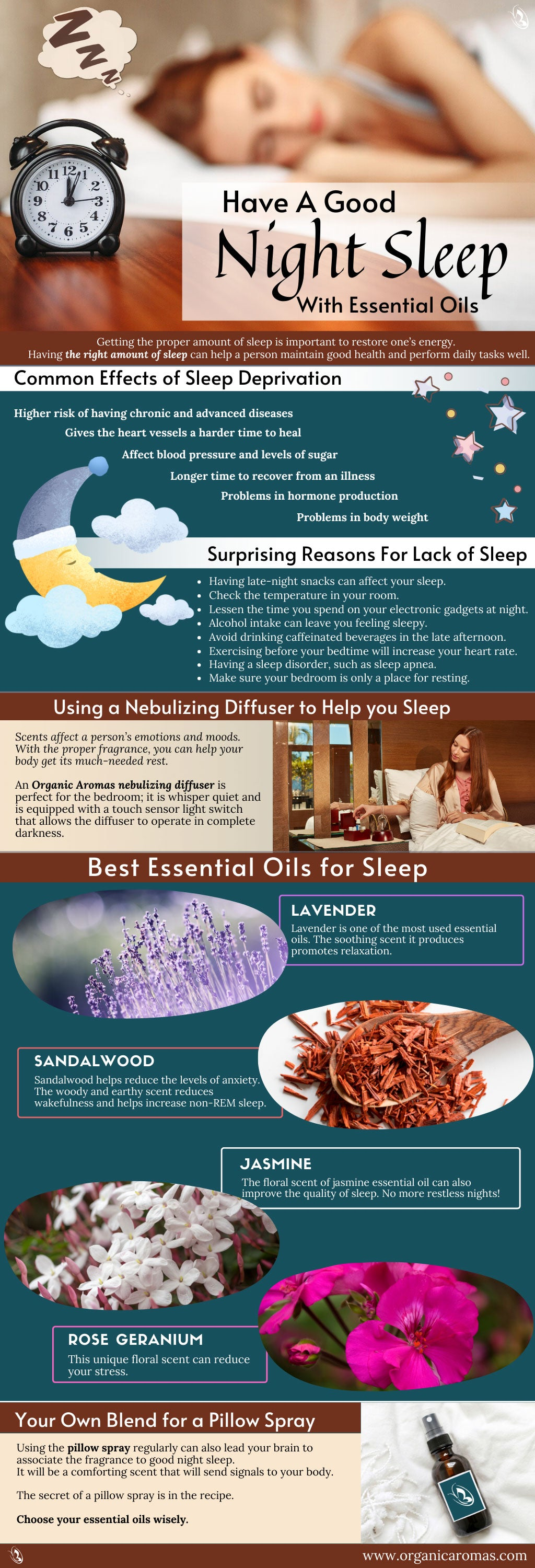 Have A Good Night Sleep With Essential Oils