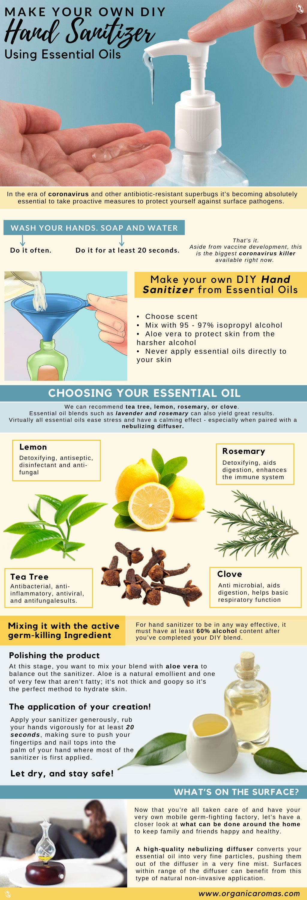 Make your Own DIY Hand Sanitizer Using Essential Oils